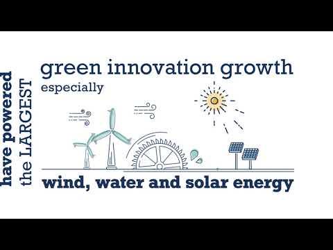 Green Innovation through Intellectual Property