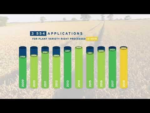 CPVO's Annual Report 2018