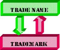 商標登録と商号登記